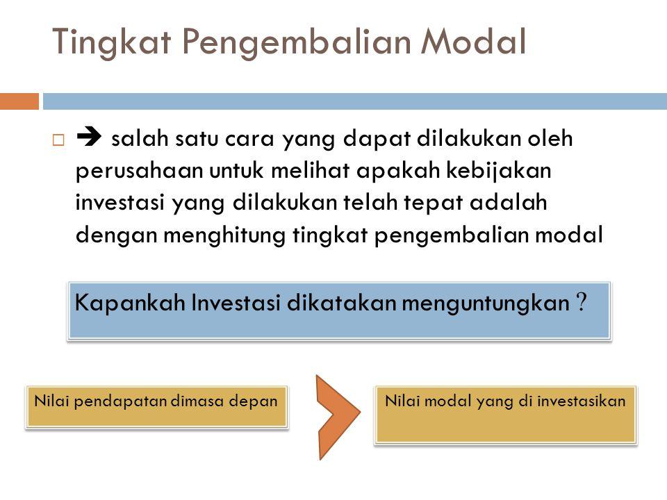 Tingkat Pengembalian Modal