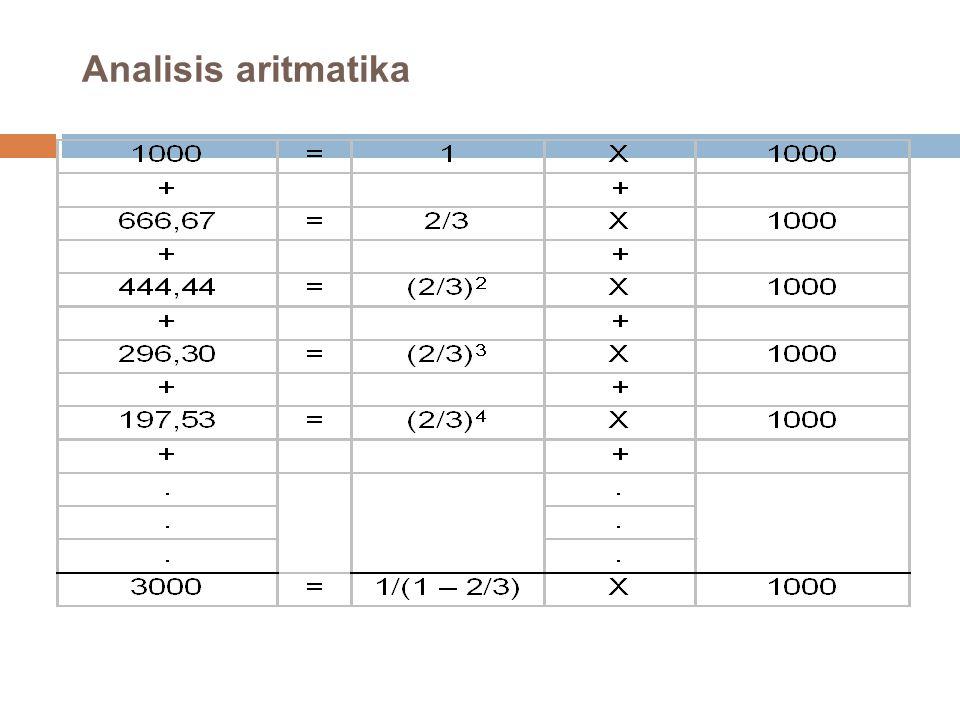 Analisis aritmatika