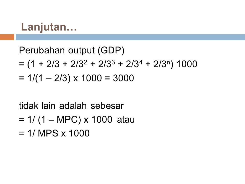 Lanjutan… Perubahan output (GDP)