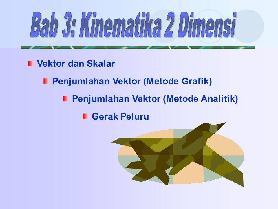 Bab 3: Kinematika 2 Dimensi