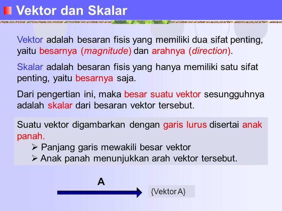 Vektor dan Skalar Vektor adalah besaran fisis yang memiliki dua sifat penting, yaitu besarnya (magnitude) dan arahnya (direction).
