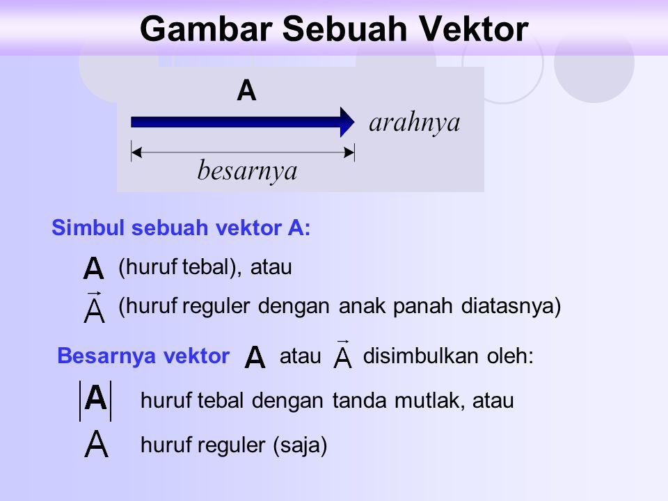 Gambar Sebuah Vektor Simbul sebuah vektor A: (huruf tebal), atau