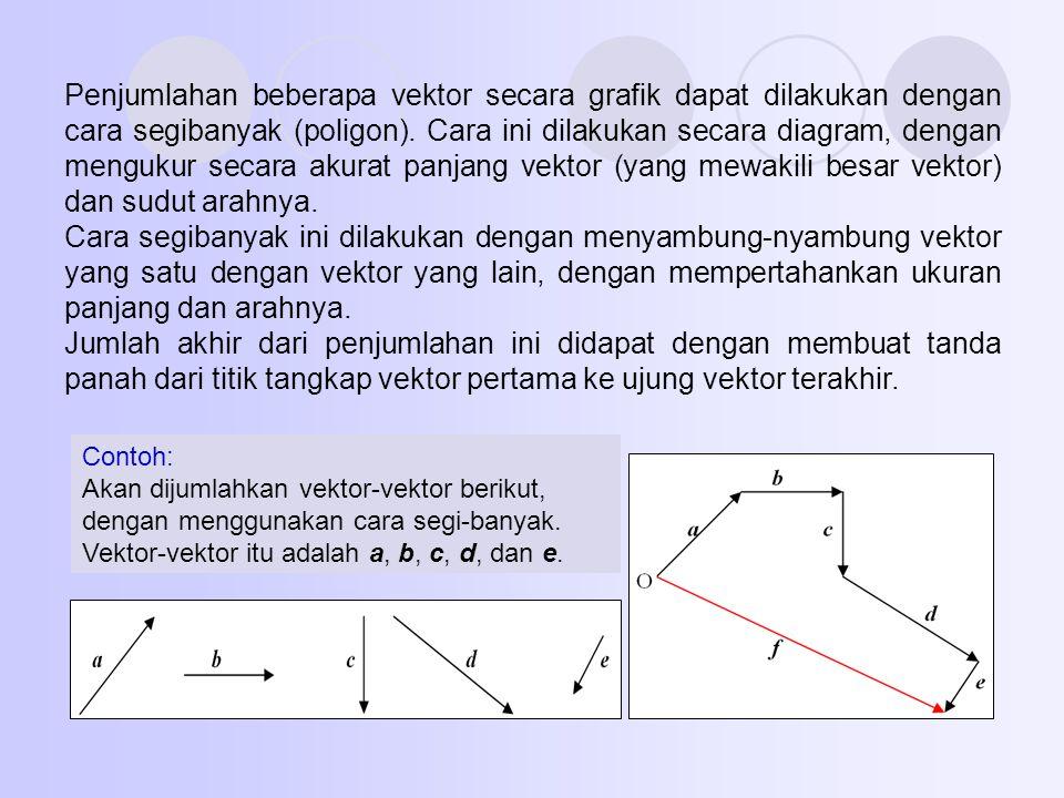 Penjumlahan beberapa vektor secara grafik dapat dilakukan dengan cara segibanyak (poligon). Cara ini dilakukan secara diagram, dengan mengukur secara akurat panjang vektor (yang mewakili besar vektor) dan sudut arahnya.