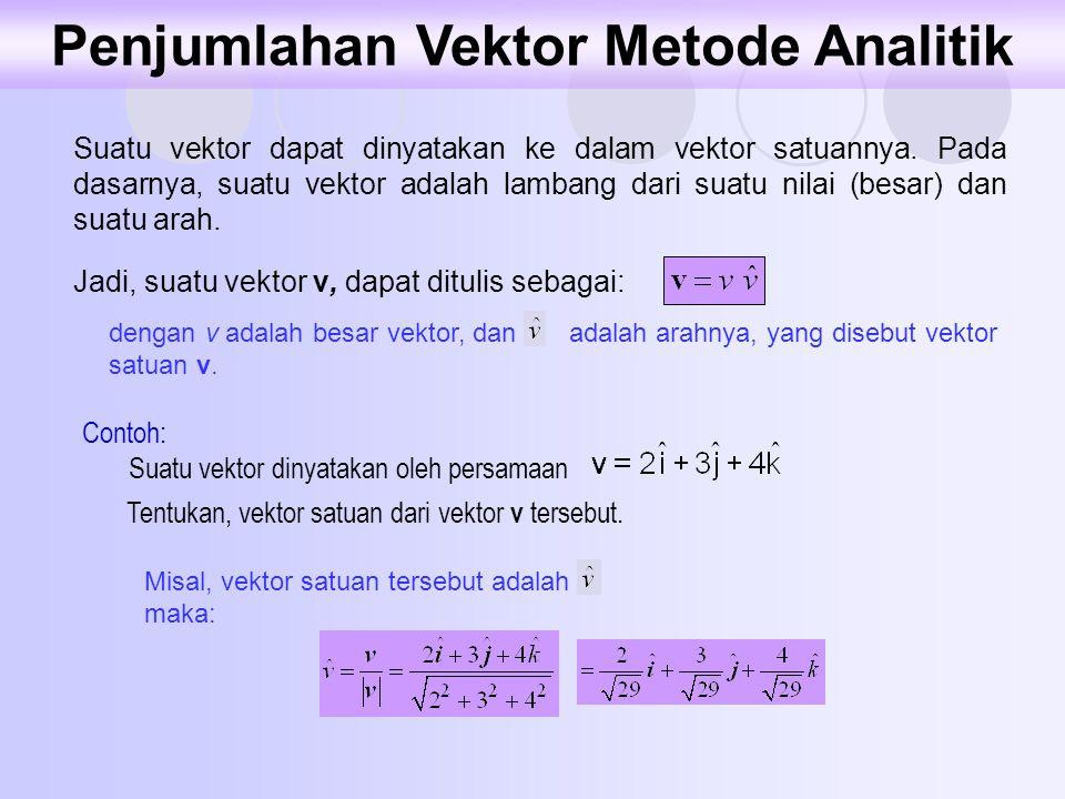 Penjumlahan Vektor Metode Analitik