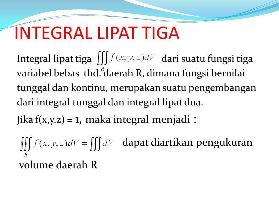 INTEGRAL LIPAT TIGA dapat diartikan pengukuran volume daerah R
