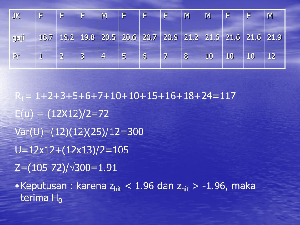 Keputusan : karena zhit < 1.96 dan zhit > -1.96, maka terima H0