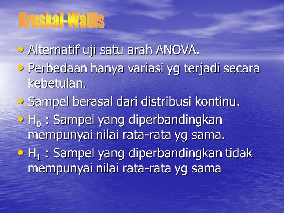 Kruskal-Wallis Alternatif uji satu arah ANOVA. Perbedaan hanya variasi yg terjadi secara kebetulan.