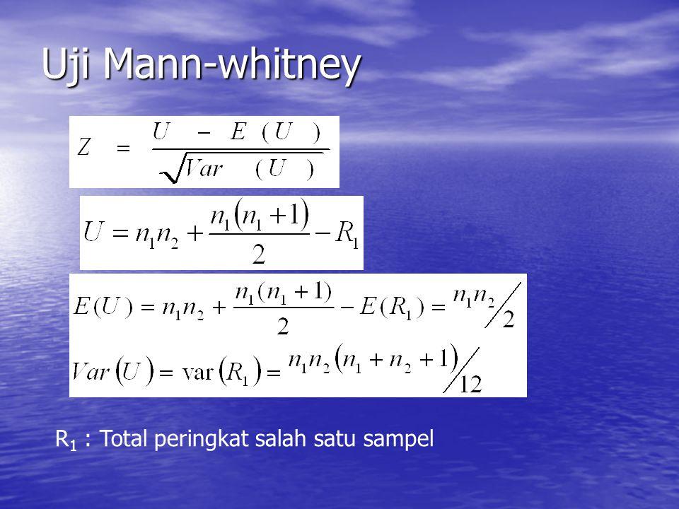 Uji Mann-whitney R1 : Total peringkat salah satu sampel