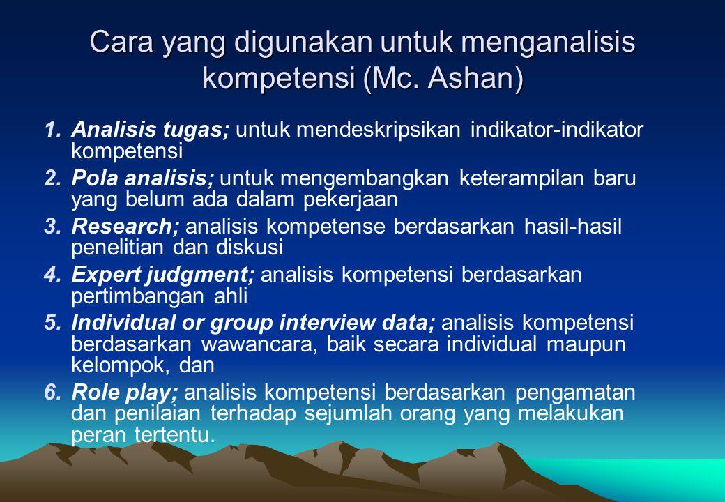 Cara yang digunakan untuk menganalisis kompetensi (Mc. Ashan)