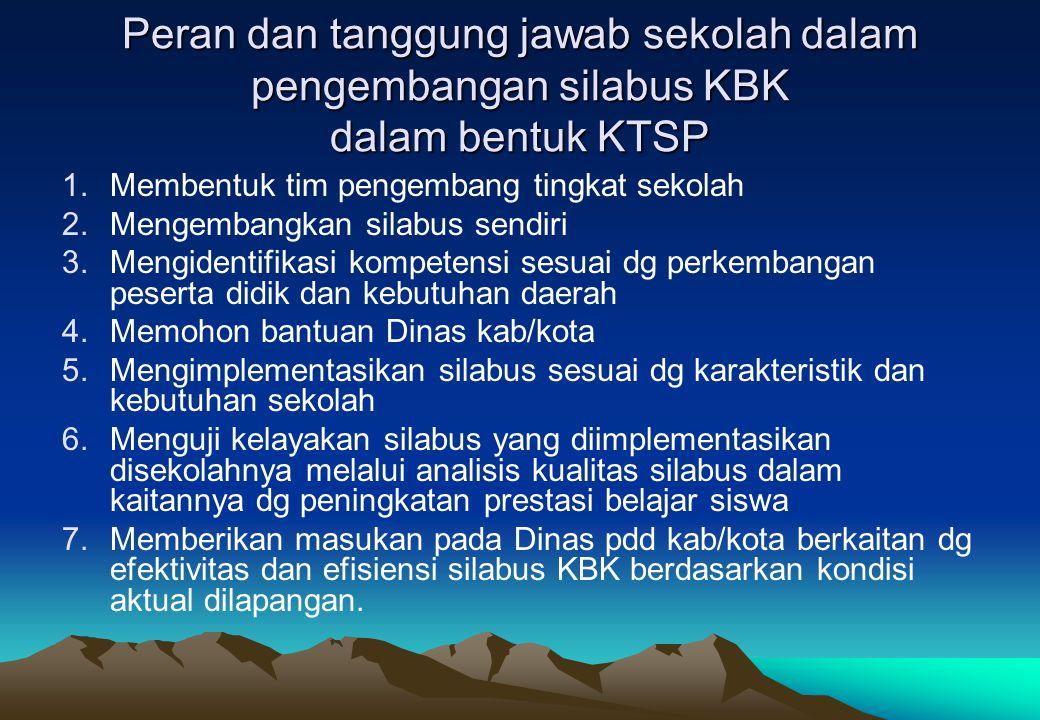 Peran dan tanggung jawab sekolah dalam pengembangan silabus KBK dalam bentuk KTSP