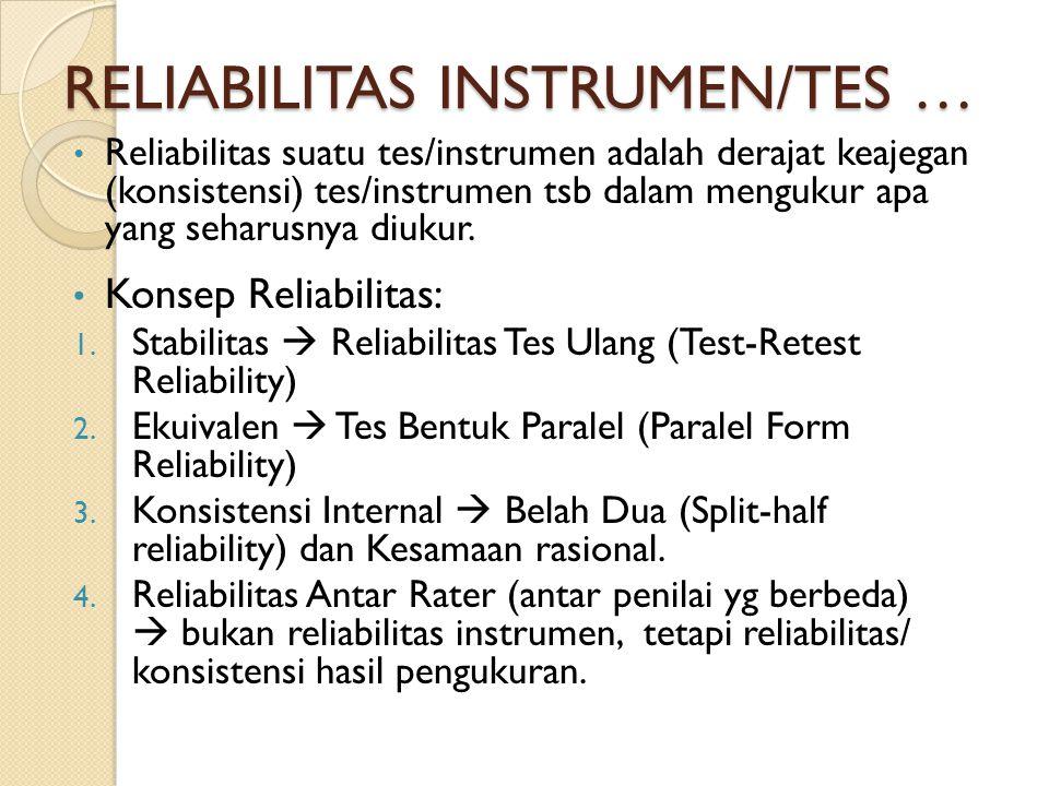 RELIABILITAS INSTRUMEN/TES …