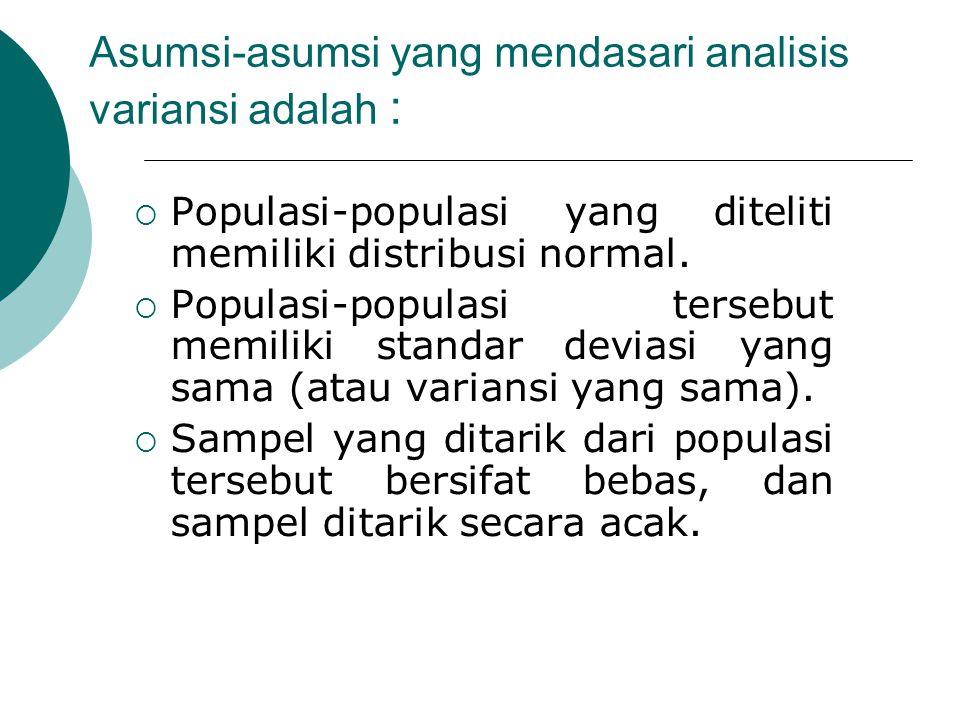 Asumsi-asumsi yang mendasari analisis variansi adalah :