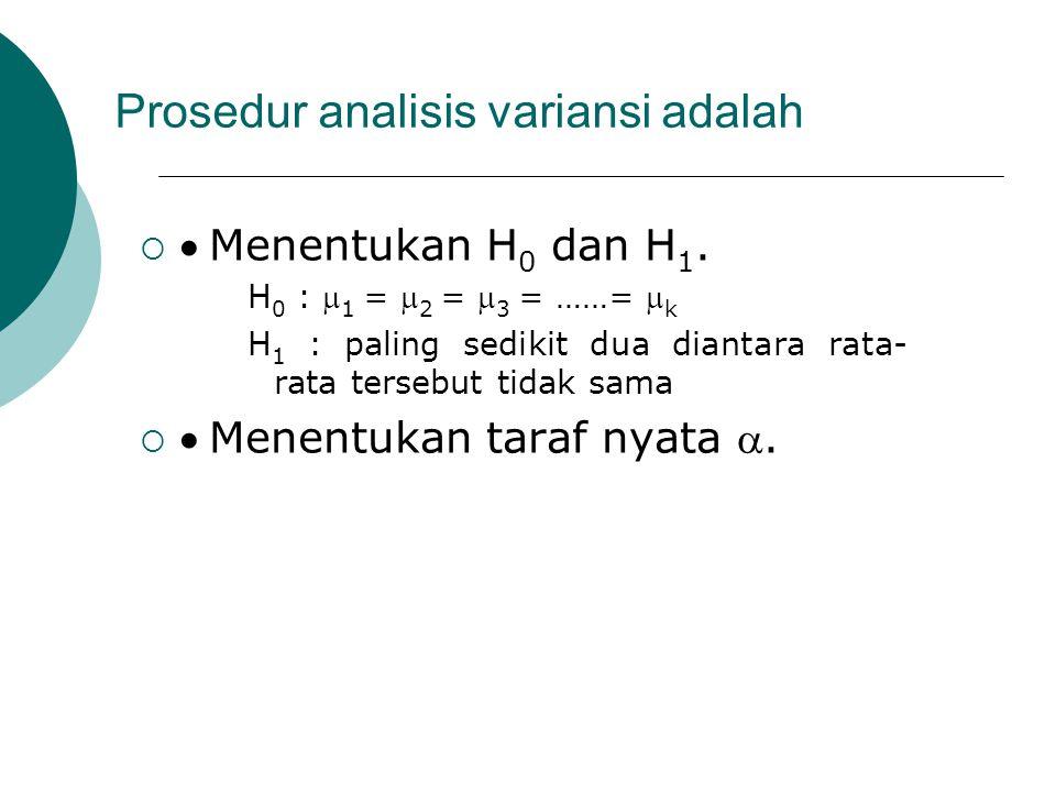 Prosedur analisis variansi adalah