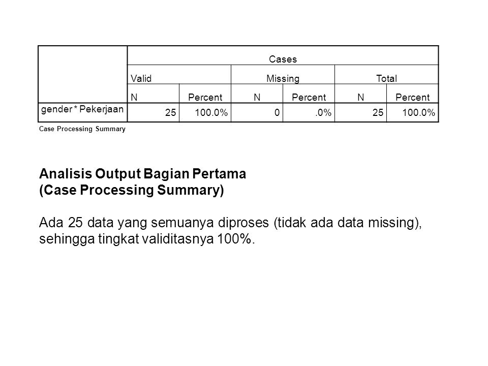 Analisis Output Bagian Pertama (Case Processing Summary)