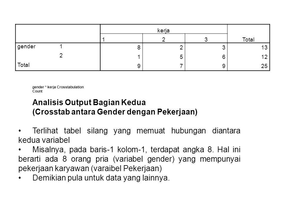 Analisis Output Bagian Kedua (Crosstab antara Gender dengan Pekerjaan)