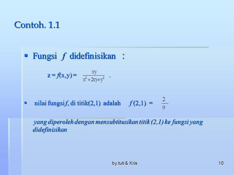 Fungsi f didefinisikan :