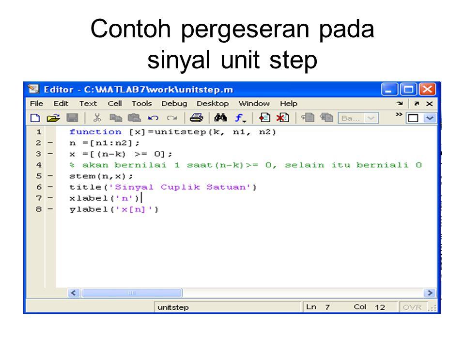 Contoh pergeseran pada sinyal unit step