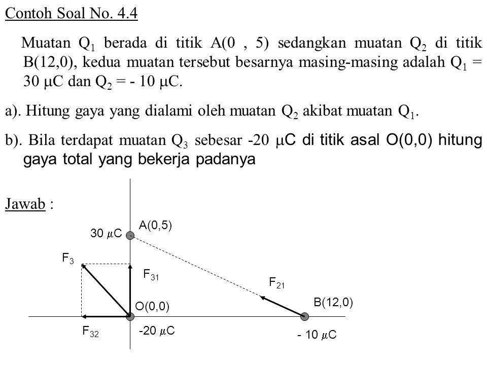 a). Hitung gaya yang dialami oleh muatan Q2 akibat muatan Q1.