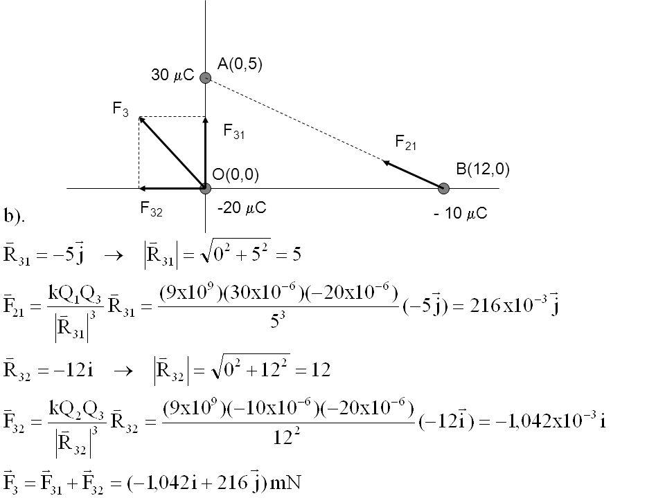 A(0,5) B(12,0) O(0,0) 30 C - 10 C -20 C F21 F31 F32 F3
