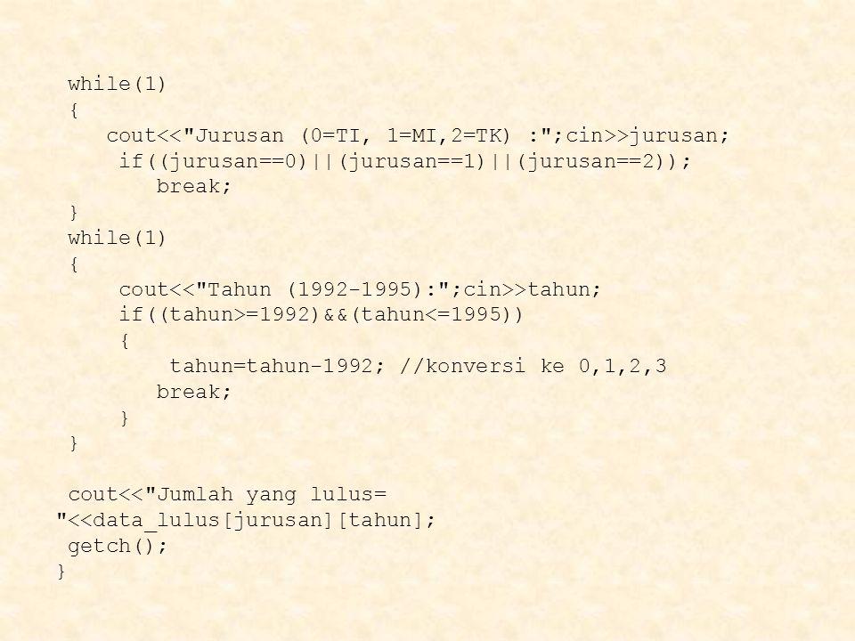 while(1) { cout<< Jurusan (0=TI, 1=MI,2=TK) : ;cin>>jurusan; if((jurusan==0)||(jurusan==1)||(jurusan==2));