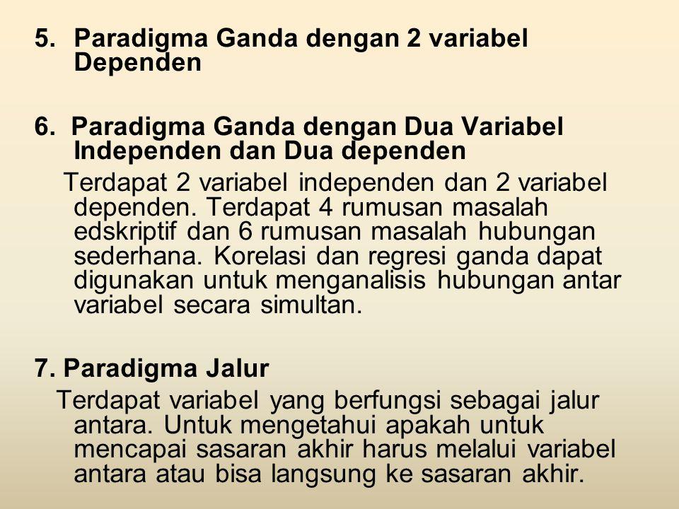 Paradigma Ganda dengan 2 variabel Dependen