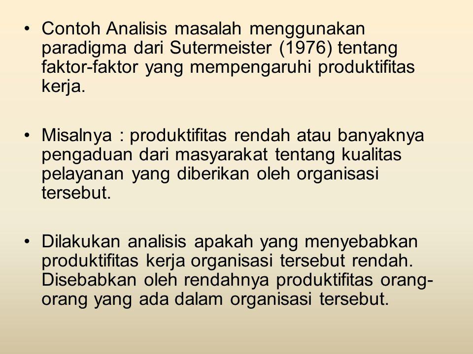 Contoh Analisis masalah menggunakan paradigma dari Sutermeister (1976) tentang faktor-faktor yang mempengaruhi produktifitas kerja.