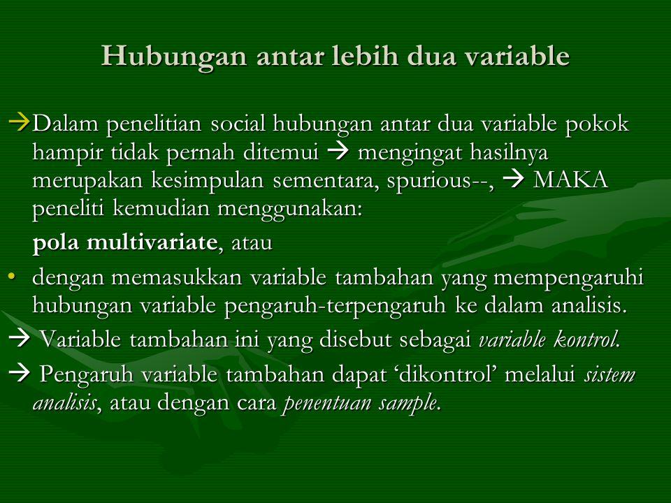 Hubungan antar lebih dua variable
