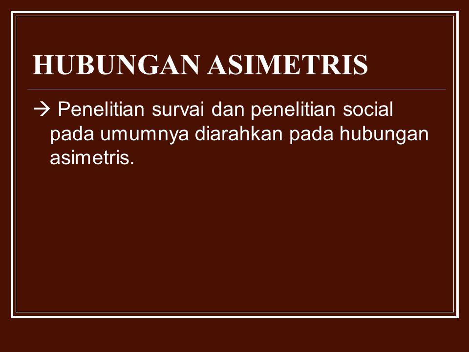 HUBUNGAN ASIMETRIS  Penelitian survai dan penelitian social pada umumnya diarahkan pada hubungan asimetris.