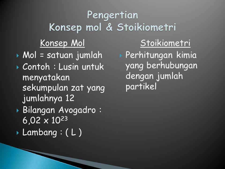 Pengertian Konsep mol & Stoikiometri