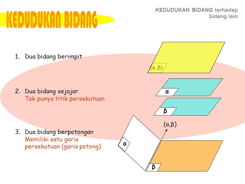 KEDUDUKAN BIDANG Dua bidang berimpit Dua bidang sejajar α