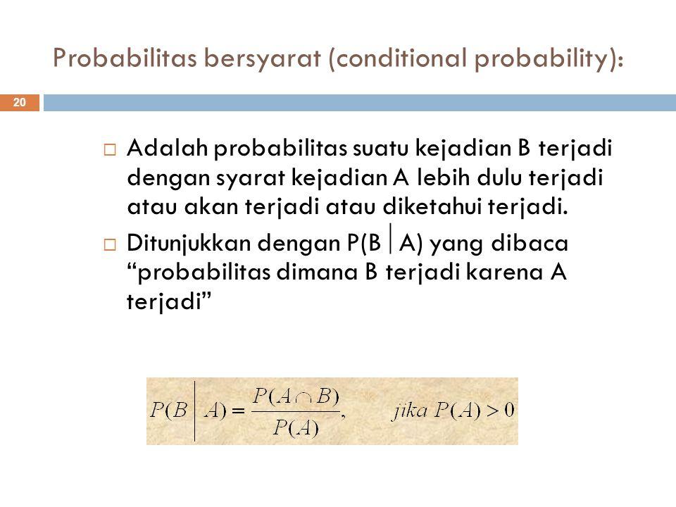 Probabilitas bersyarat (conditional probability):
