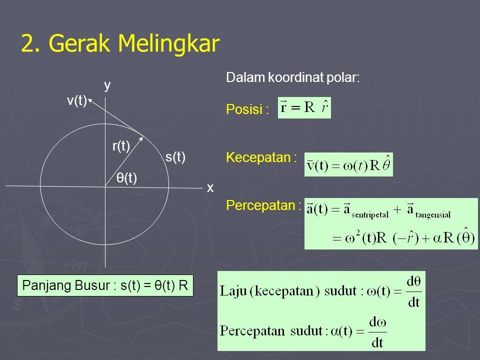 2. Gerak Melingkar Dalam koordinat polar: y Posisi : v(t) Kecepatan :