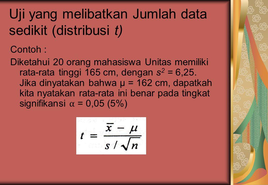 Uji yang melibatkan Jumlah data sedikit (distribusi t)