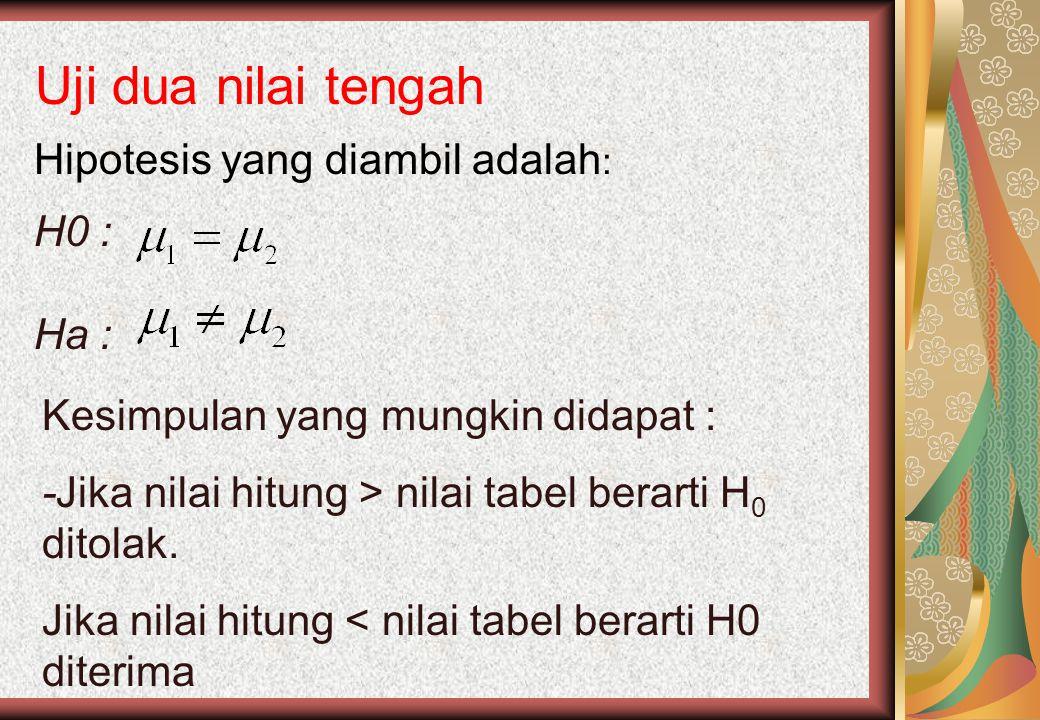 Uji dua nilai tengah Hipotesis yang diambil adalah: H0 : Ha :