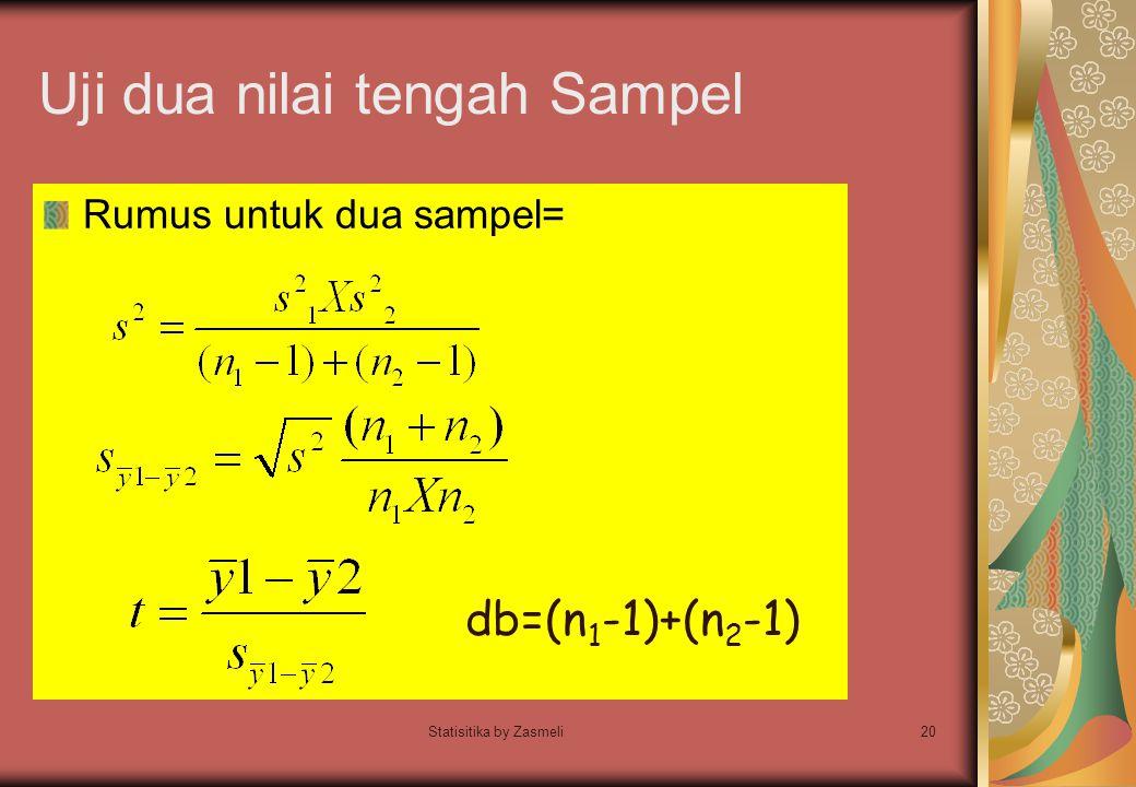 Uji dua nilai tengah Sampel