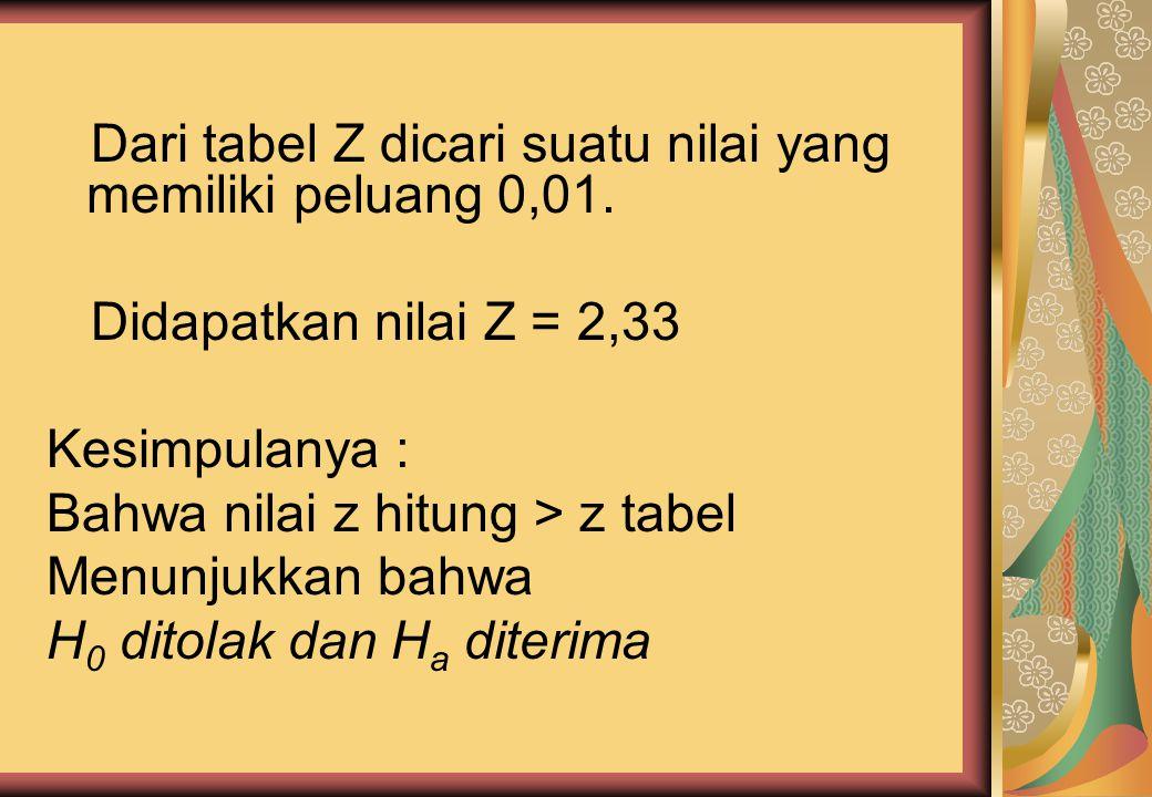 Dari tabel Z dicari suatu nilai yang memiliki peluang 0,01.