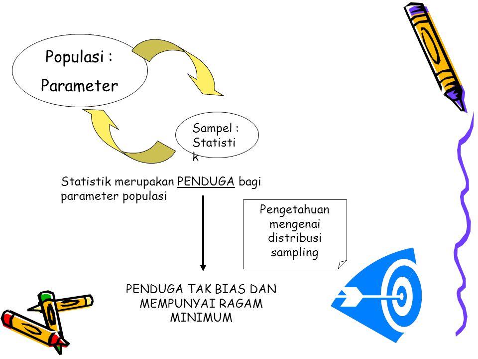 Populasi : Parameter Sampel : Statistik