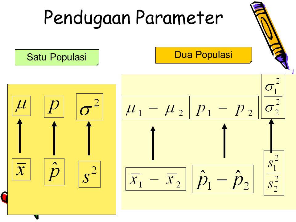 Pendugaan Parameter Dua Populasi Satu Populasi