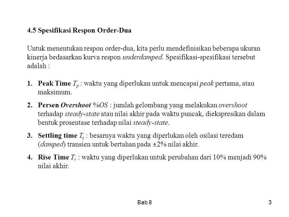 4.5 Spesifikasi Respon Order-Dua
