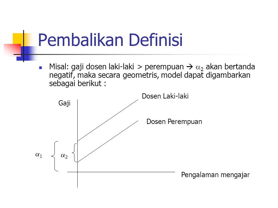 Pembalikan Definisi