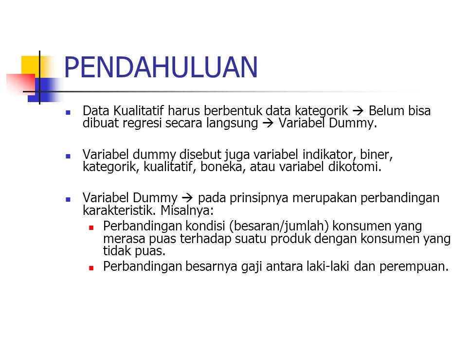 PENDAHULUAN Data Kualitatif harus berbentuk data kategorik  Belum bisa dibuat regresi secara langsung  Variabel Dummy.