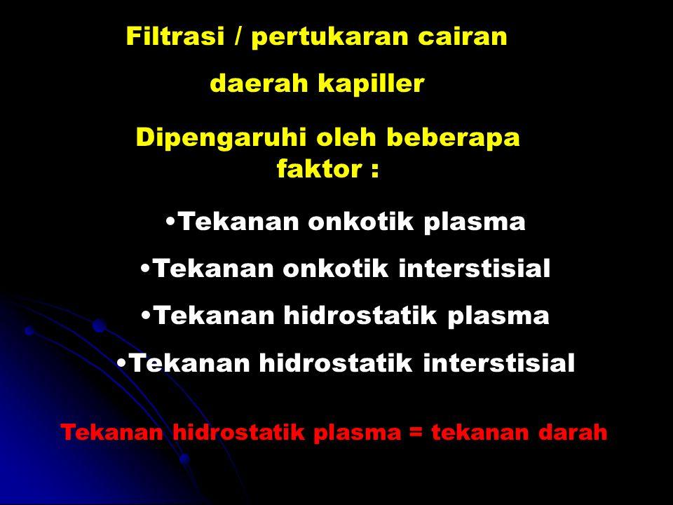 Filtrasi / pertukaran cairan daerah kapiller