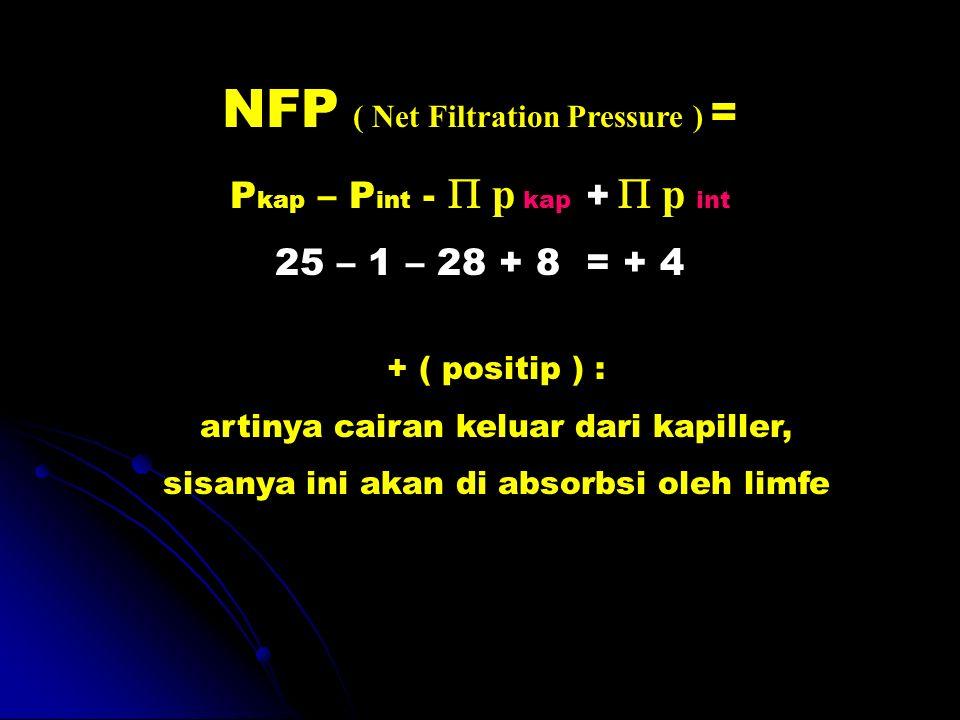 NFP ( Net Filtration Pressure ) =