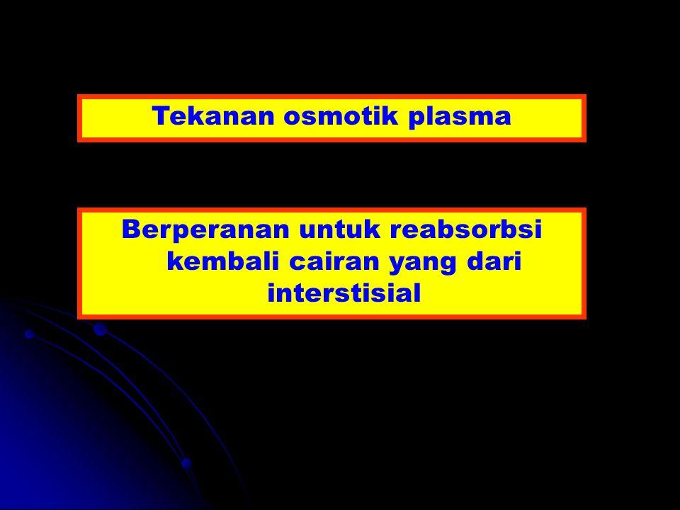 Tekanan osmotik plasma