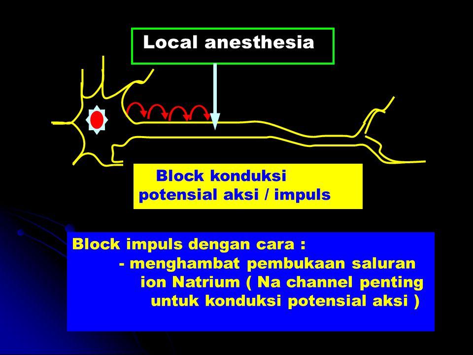 Local anesthesia potensial aksi / impuls Block impuls dengan cara :