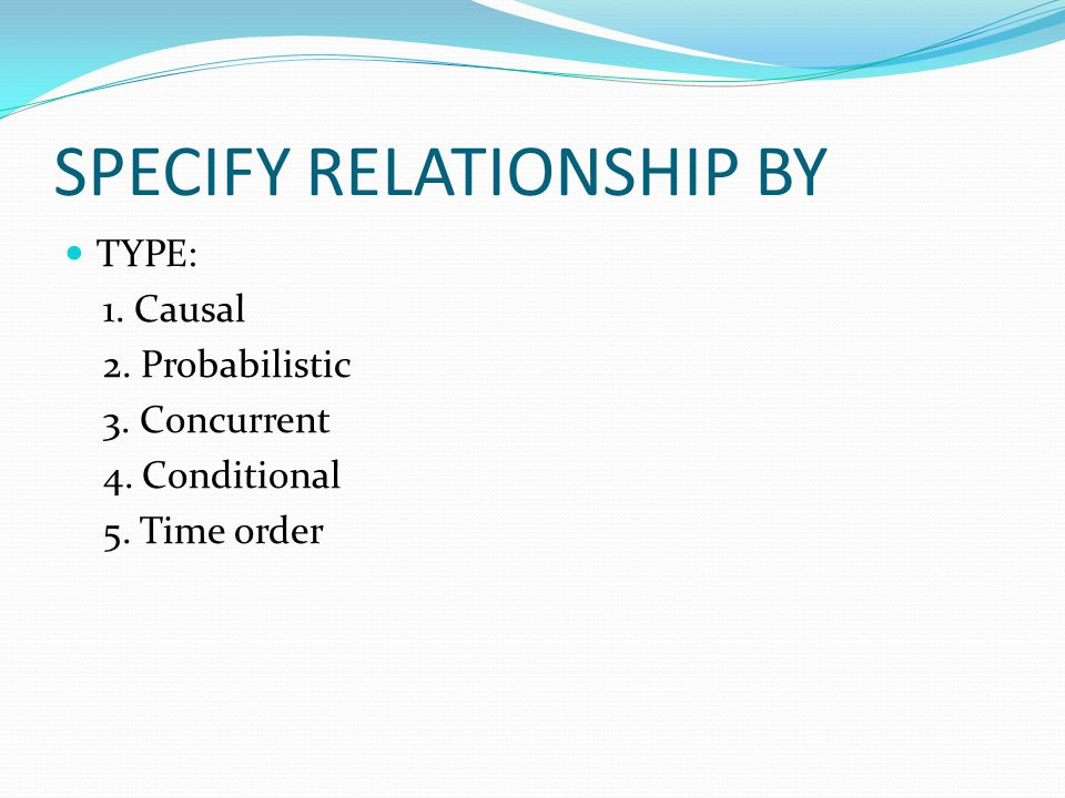 SPECIFY RELATIONSHIP BY