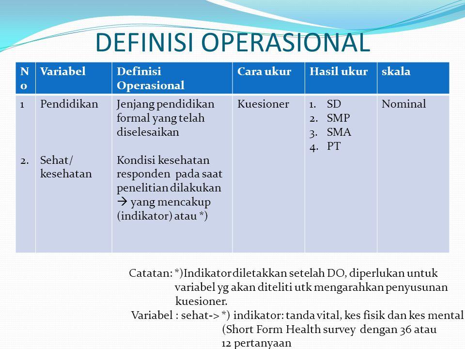 DEFINISI OPERASIONAL No Variabel Definisi Operasional Cara ukur