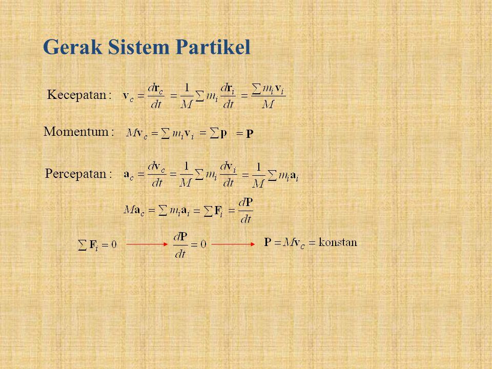 Gerak Sistem Partikel Kecepatan : Momentum : = P Percepatan :