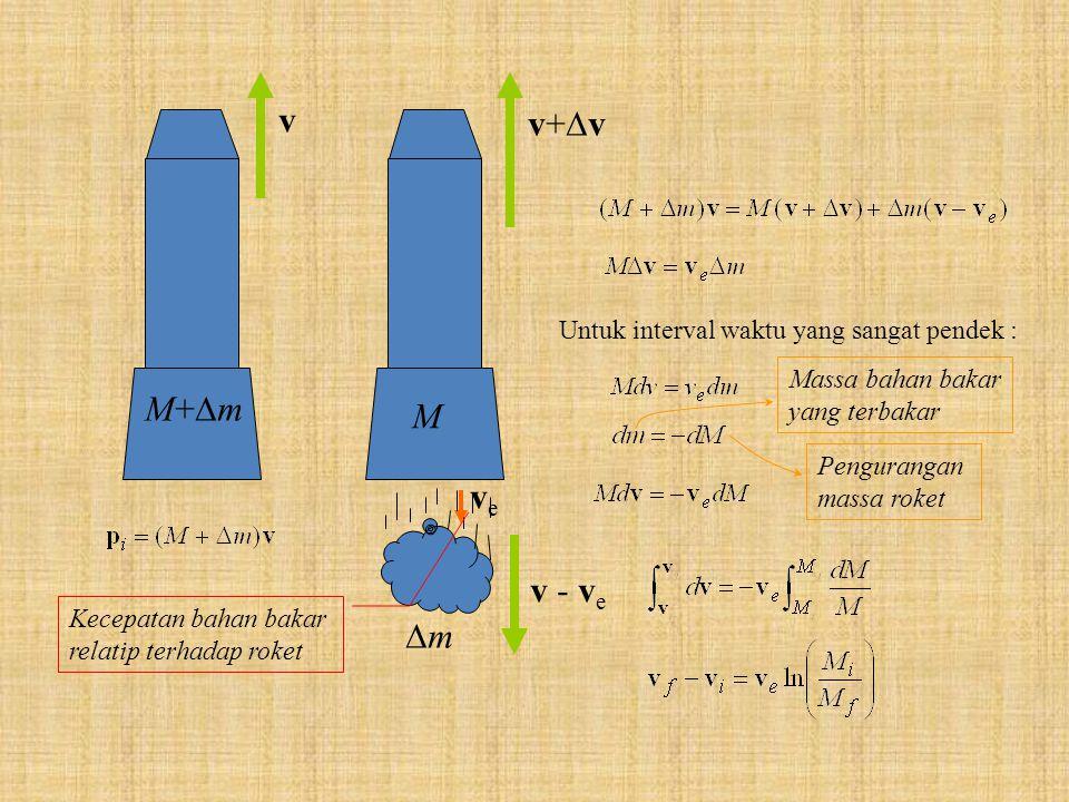 v v+Dv M+Dm M ve v - ve Dm Untuk interval waktu yang sangat pendek :
