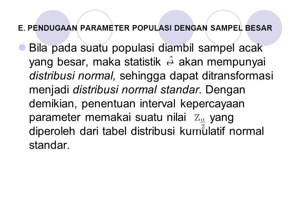 E. PENDUGAAN PARAMETER POPULASI DENGAN SAMPEL BESAR